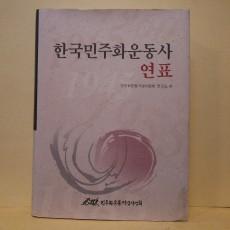 한국민주화운동사연표
